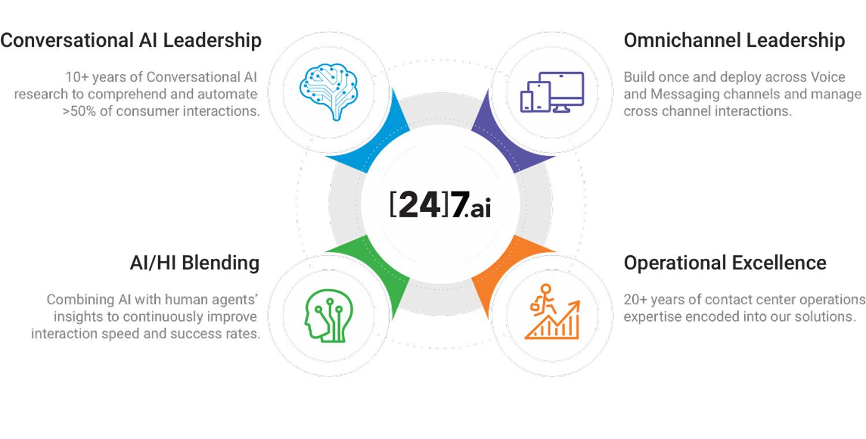 24.7_image1_dataethics4all-AI-Society