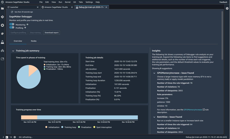 Amazon SageMaker Debugger Product Screenshot 1 DataEthics4All AI Society