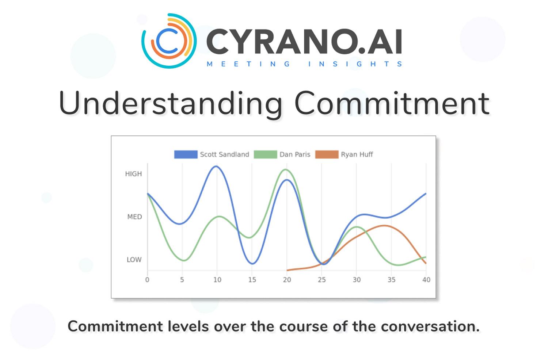 Cyrano-ai_image3_dataethics4all-ai-society