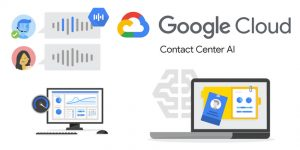 Google Cloud CCAI Featured Image DataEthics4All AI Society