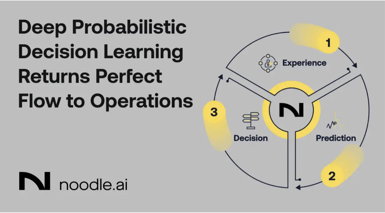 Noodle.ai Product Screenshot 3 DataEthics4All AI Society
