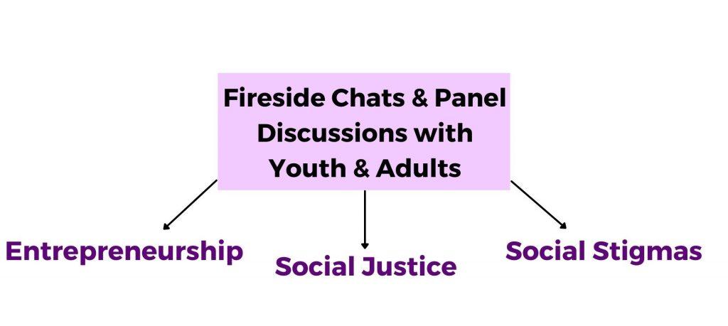 Fireside Chats & Panel Discussions Ethics4nextgen