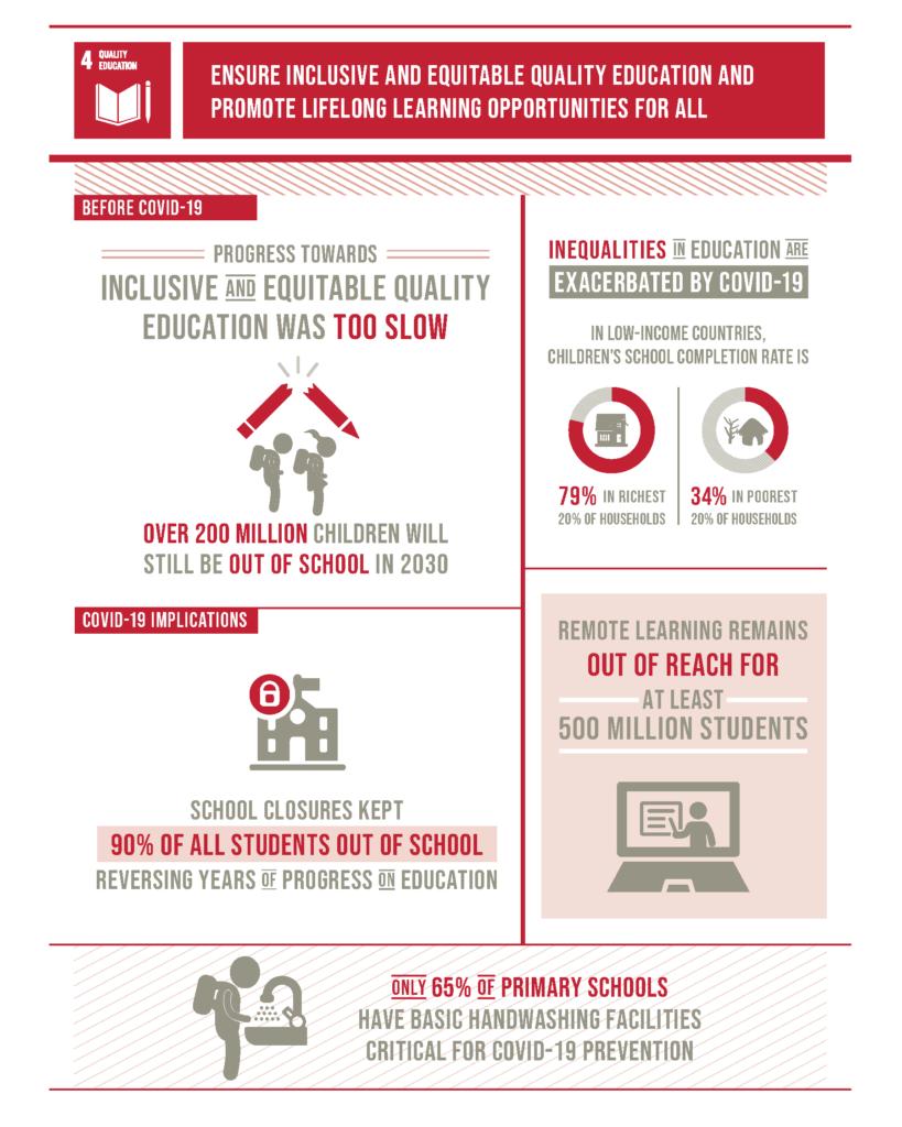 The-Sustainable-Development-Goals-Report-2020